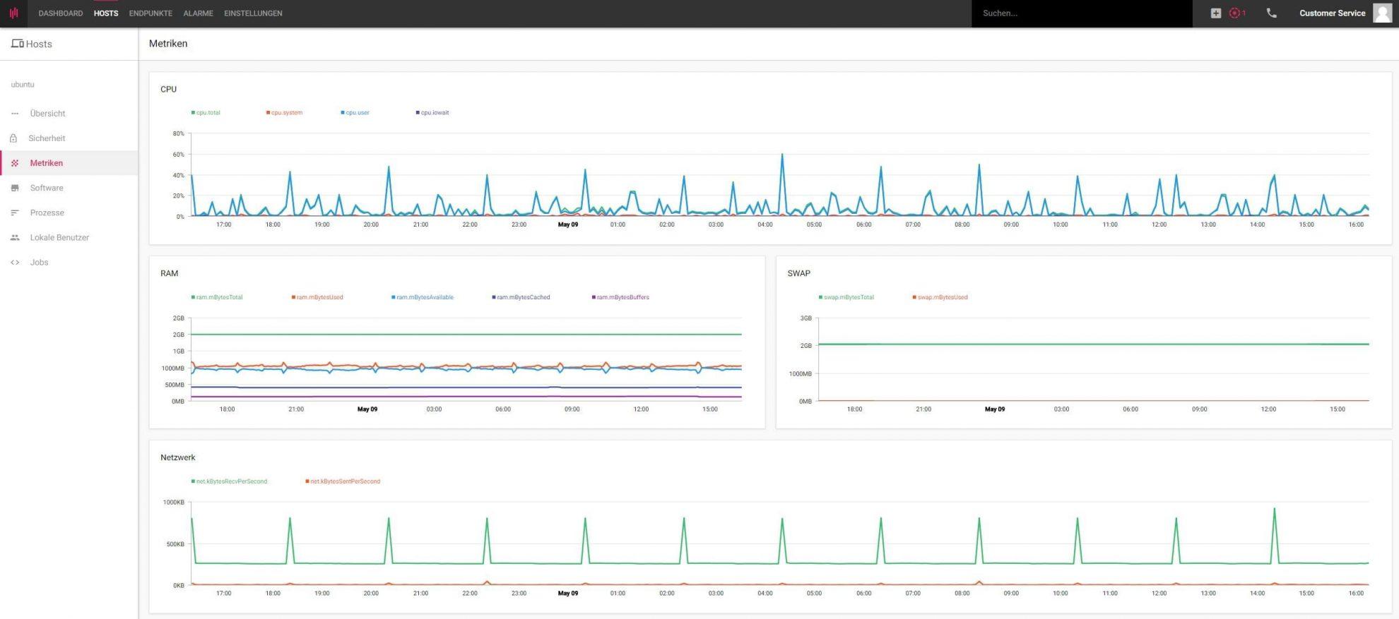 Monitoring von Servermetriken in der Sicherheitslösung von Enginsight